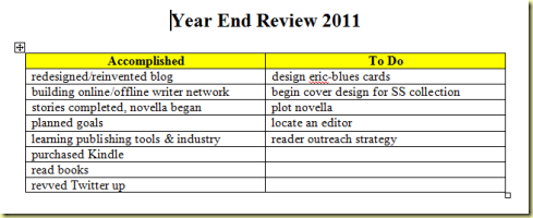 2011_review